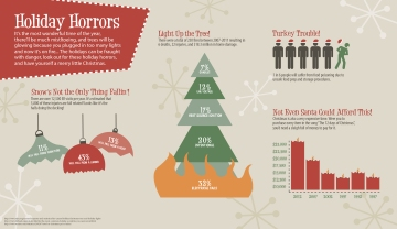 holliday-horrors-infographic-web-2017